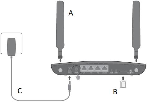 keyyo-modem-4g-quick-install-1
